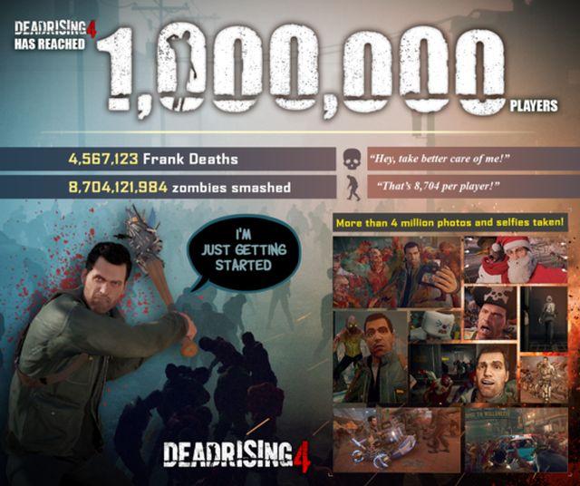 К Dead Rising 4 приобщилось более 1 миллиона игроков